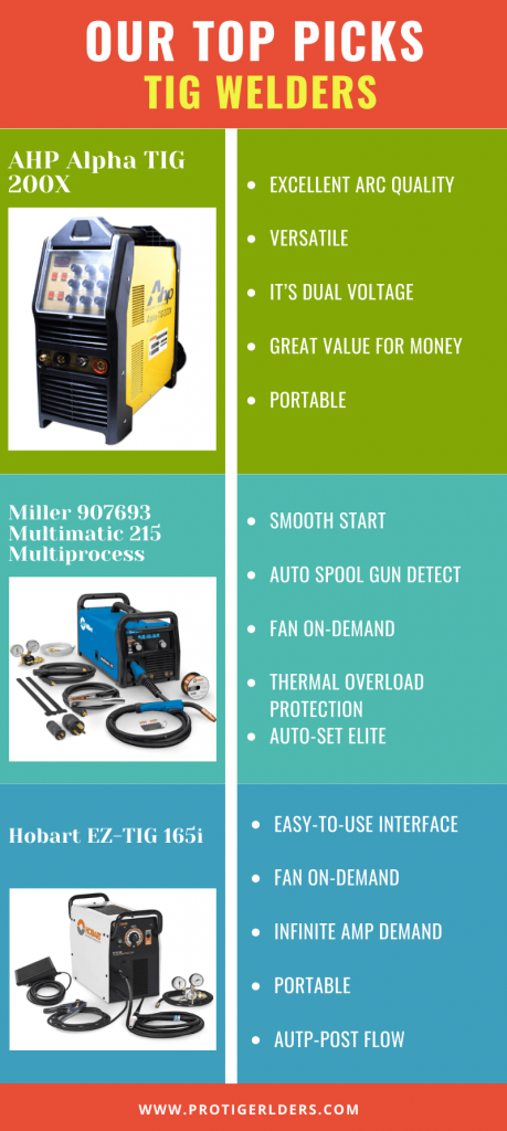 infographic-best-tig-welders-our-top-picks