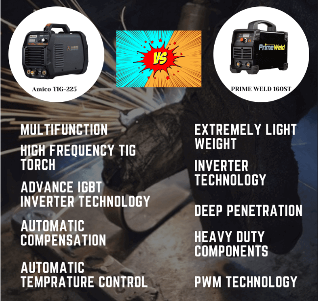 infographic-small-tig-welder