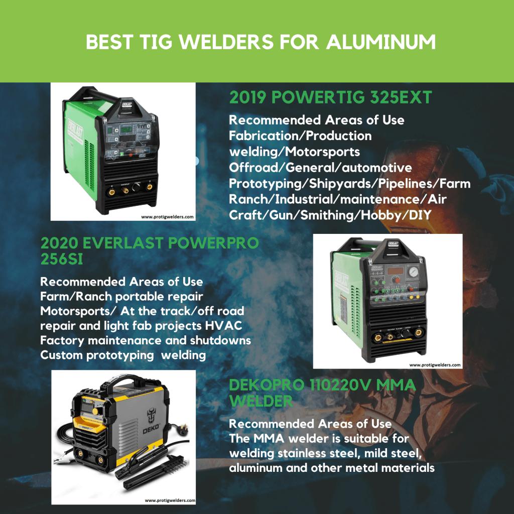 infographics-best-tig-welders-for-aluminum