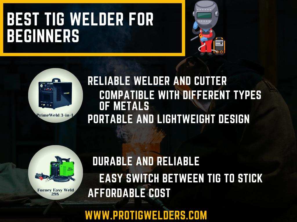 inforgraphic-Best-TIG-welder-for-beginners